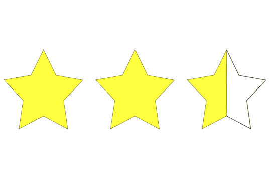 2 1/2 stars on rating scale