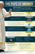 Pope of Mercy poster preview