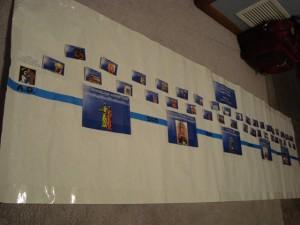 MHR-history-timeline-001-300x225