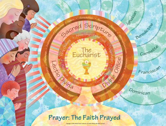 Catechetical Sunday 2016 logo