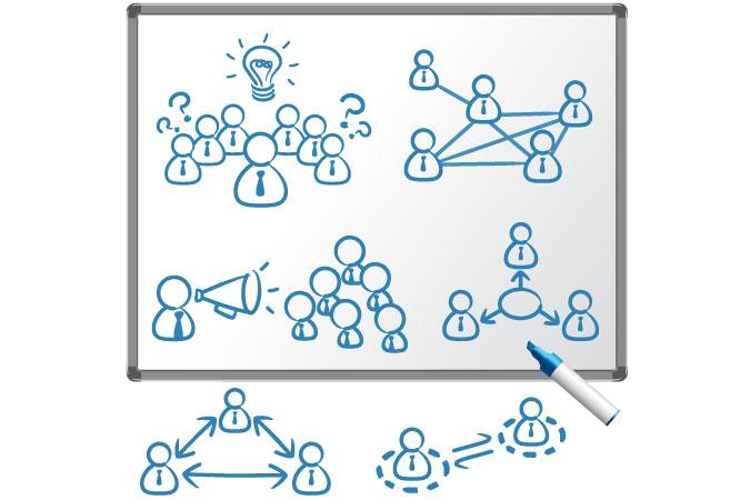 community diagrams